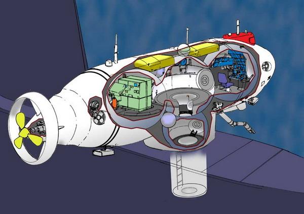 сонник подводная лодка на поверхности
